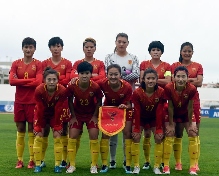 Pronostic Chine Espagne