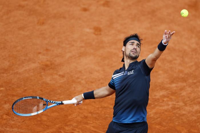 Pronostic ATP Monte Carlo 2021