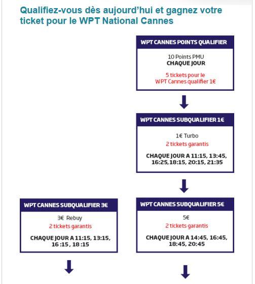 pmu-poker-wpt-national-cannes-1