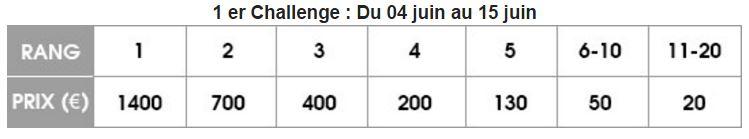 netbet-challenge-copa-america-bonus