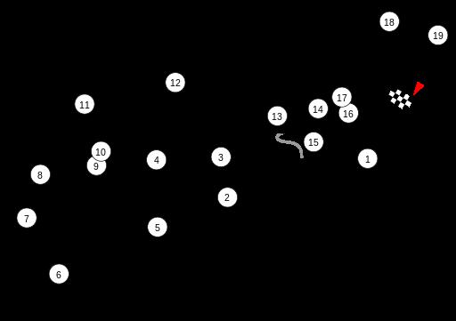 circuit-sotchi-grand-prix-russie-2020