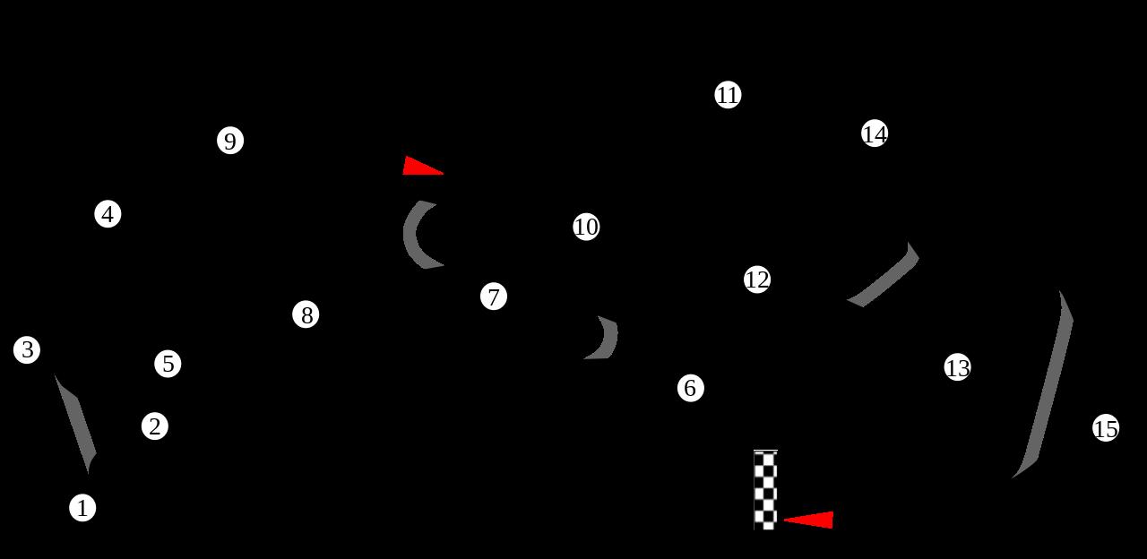 grand-prix-portugal-2020-circuit-portimao