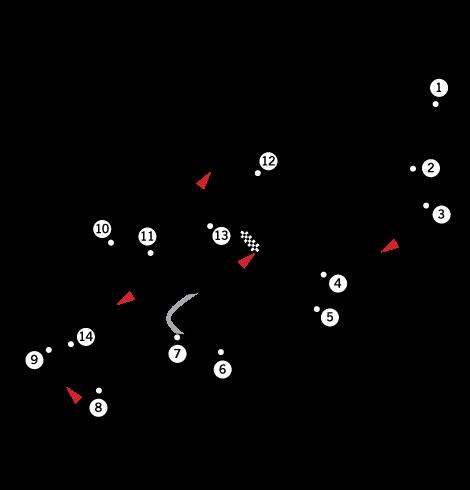 grand-prix-toscane-2020-circuit-mugello