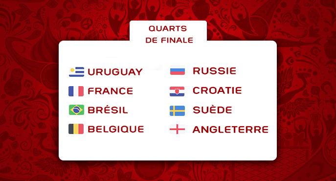 Les équipeshuitièmes de finale de la Coupe Du Monde 2018