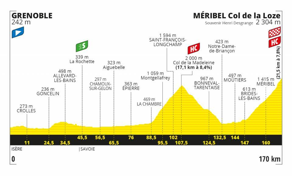 pronostic tour de france 2018